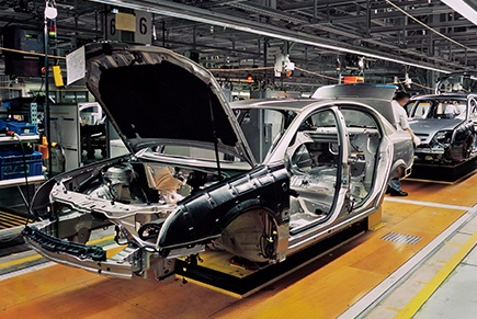 Prime Control Automotive Industry Image